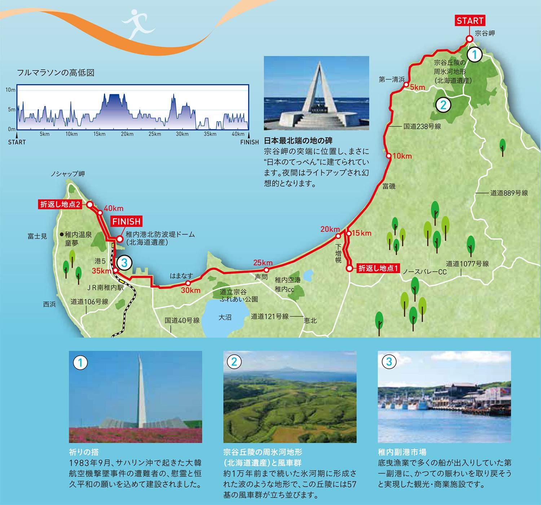 コースマップ フルマラソン